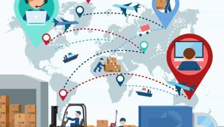 Logistik und Supply Chain Management - Best of