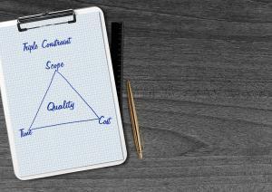 Prozessmanagement für Führungskräfte - X SIEBEN