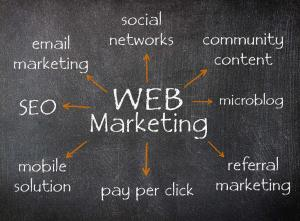 Online Marketing - Kompakt - X SIEBEN
