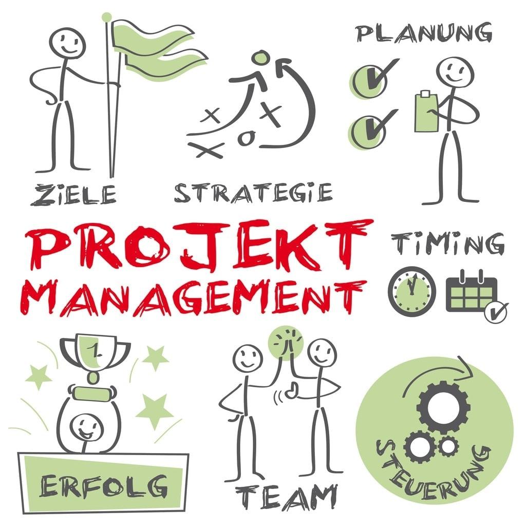 Projektmanagement für kleine Projekte in nur 4 Tagen