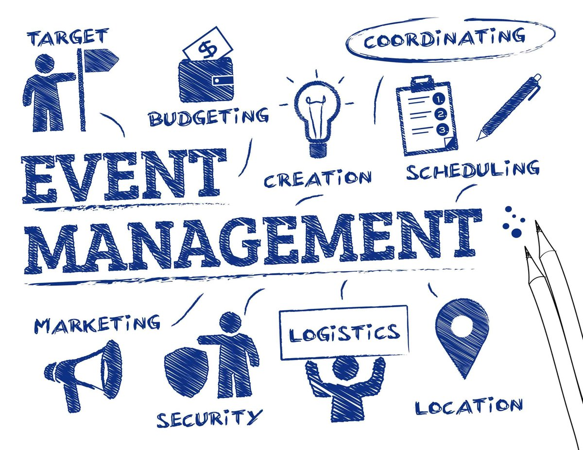 Eventmanagement – Events professionell managen