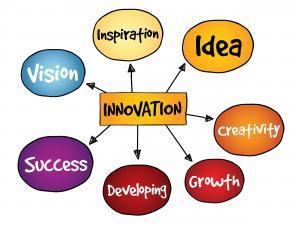 Innovation, Six Sigma & KVP - Methodenset - X SIEBEN
