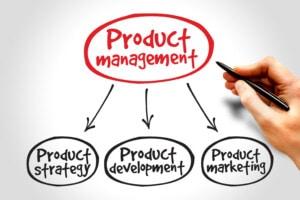 Produktmanagement Ausbildung - X SIEBEN