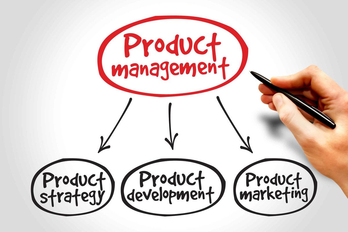 Produktmanagement – Best of
