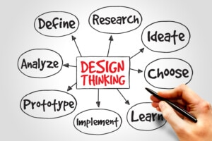 Design Thinking & Innovation - Tools - Grundlagen - X SIEBEN