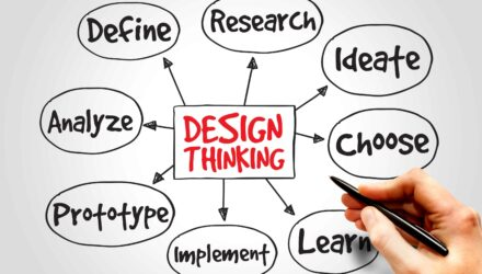 Design Thinking & Innovation - Grundlagen