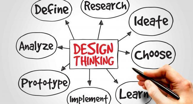 Design Thinking mind map concept