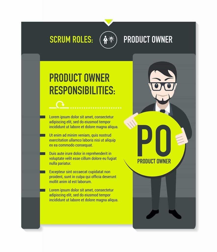 Scrum Product Owner für agile Produktmanager